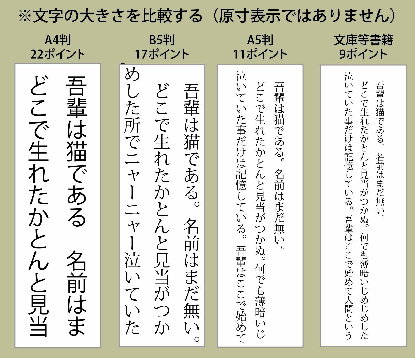 青空文庫 変換 pdf ao_p